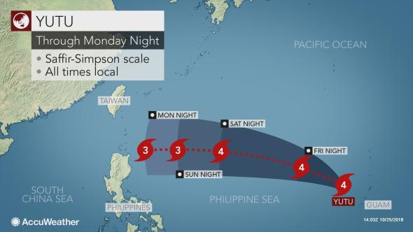 Super Typhoon Yutu To Barrel Towards Philippines, Taiwan This Weekend